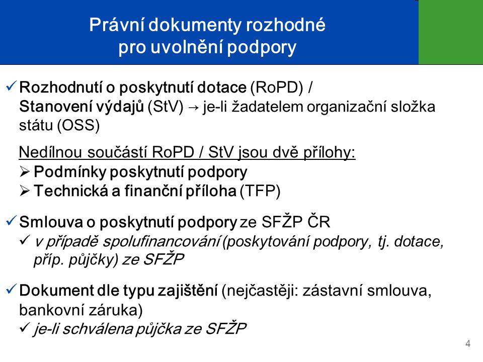Právní dokumenty rozhodné pro uvolnění podpory Rozhodnutí o poskytnutí dotace (RoPD) / Stanovení výdajů (StV) → je-li žadatelem organizační složka státu (OSS) Nedílnou součástí RoPD / StV jsou dvě přílohy:  Podmínky poskytnutí podpory  Technická a finanční příloha (TFP) Smlouva o poskytnutí podpory ze SFŽP ČR v případě spolufinancování (poskytování podpory, tj.