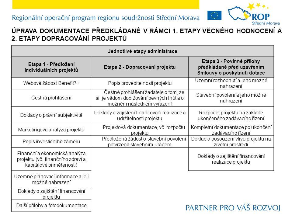 Jednotlivé etapy administrace Etapa 1 - Předložení individuálních projektů Etapa 2 - Dopracování projektu Etapa 3 - Povinné přílohy předkládané před u