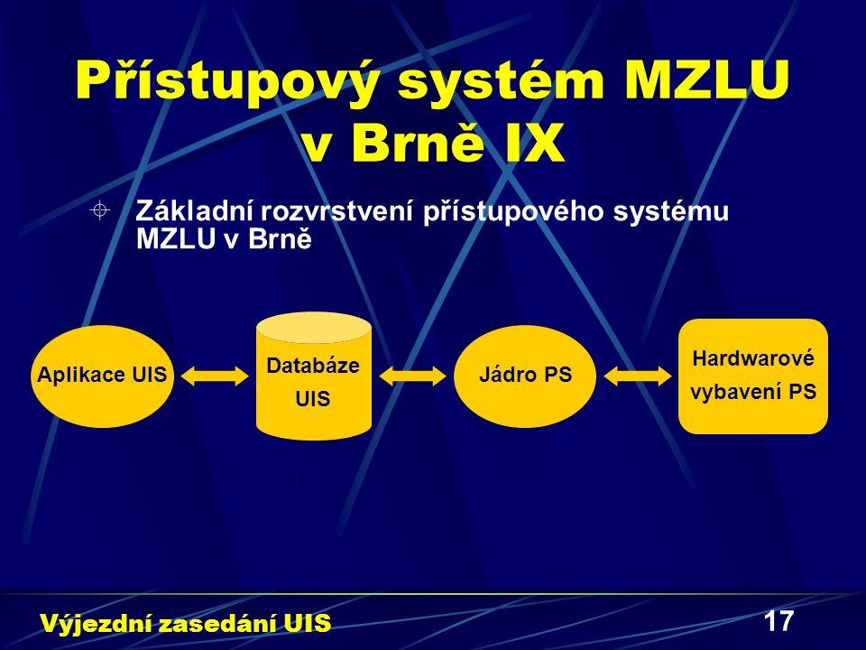 17 Přístupový systém MZLU v Brně IX Výjezdní zasedání UIS  Základní rozvrstvení přístupového systému MZLU v Brně Aplikace UIS Databáze UIS Jádro PS Hardwarové vybavení PS