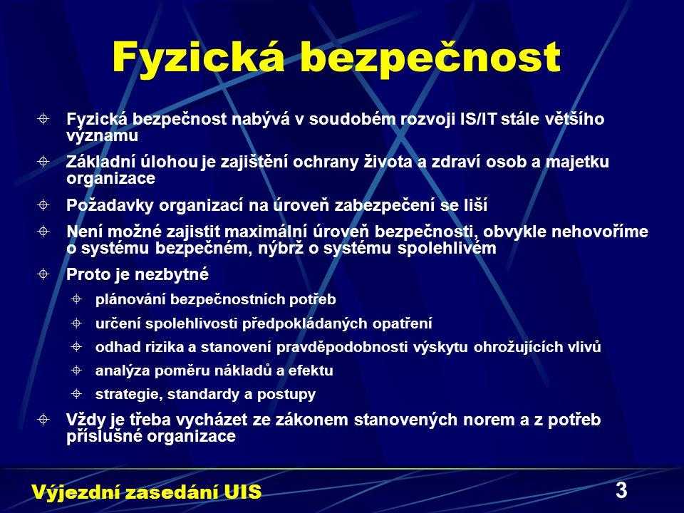 24 Přístupový systém MZLU v Brně XVI Přístupový terminál  Typ NetBox62 Výjezdní zasedání UIS