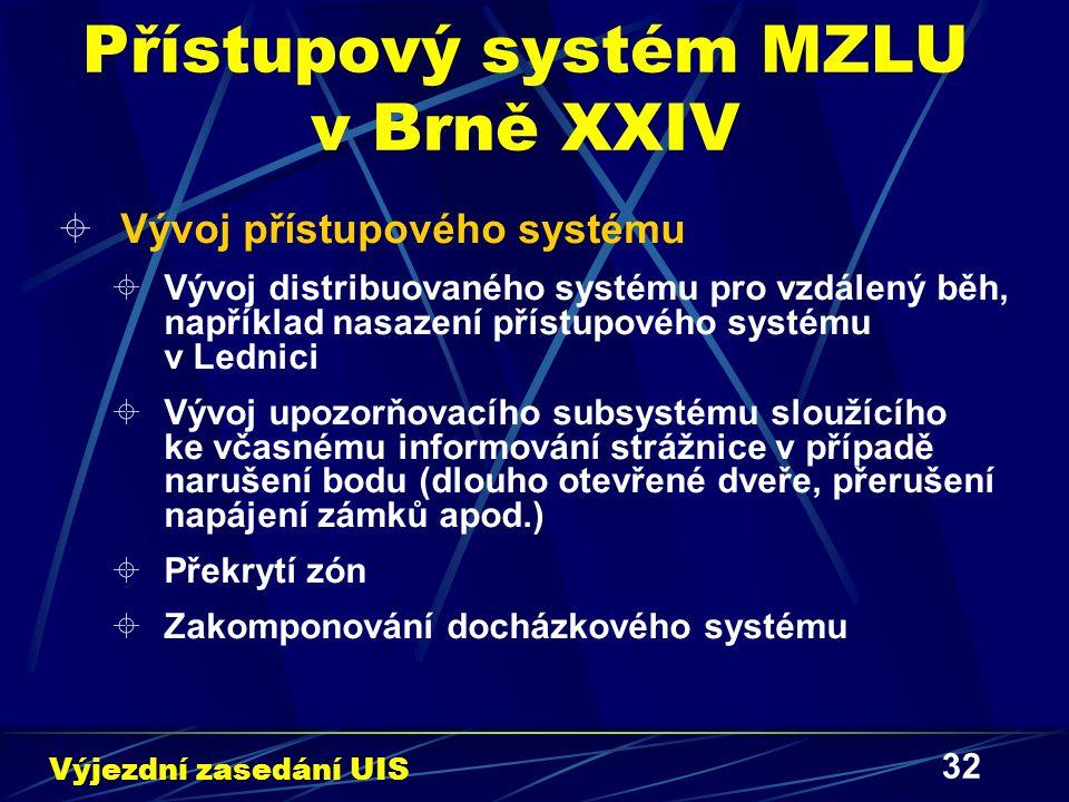 32 Přístupový systém MZLU v Brně XXIV  Vývoj přístupového systému  Vývoj distribuovaného systému pro vzdálený běh, například nasazení přístupového systému v Lednici  Vývoj upozorňovacího subsystému sloužícího ke včasnému informování strážnice v případě narušení bodu (dlouho otevřené dveře, přerušení napájení zámků apod.)  Překrytí zón  Zakomponování docházkového systému Výjezdní zasedání UIS