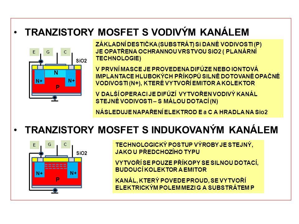 TRANZISTORY MOSFET S VODIVÝM KANÁLEM TRANZISTORY MOSFET S INDUKOVANÝM KANÁLEM SiO2 N P N+ E GC ZÁKLADNÍ DESTIČKA (SUBSTRÁT) Si DANÉ VODIVOSTI (P) JE OPATŘENA OCHRANNOU VRSTVOU SiO2 ( PLANÁRNÍ TECHNOLOGIE) V PRVNÍ MASCE JE PROVEDENA DIFÚZE NEBO IONTOVÁ IMPLANTACE HLUBOKÝCH PŘÍKOPŮ SILNĚ DOTOVANÉ OPAČNÉ VODIVOSTI (N+), KTERÉ VYTVOŘÍ EMITOR A KOLEKTOR V DALŠÍ OPERACI JE DIFÚZÍ VYTVOŘEN VODIVÝ KANÁL STEJNÉ VODIVOSTI – S MÁLOU DOTACÍ (N) NÁSLEDUJE NAPAŘENÍ ELEKTROD E a C A HRADLA NA Sio2 SiO2 P N+ E GC TECHNOLOGICKÝ POSTUP VÝROBY JE STEJNÝ, JAKO U PŘEDCHOZÍHO TYPU VYTVOŘÍ SE POUZE PŘÍKOPY SE SILNOU DOTACÍ, BUDOUCÍ KOLEKTOR A EMITOR KANÁL, KTERÝ POVEDE PROUD, SE VYTVOŘÍ ELEKTRICKÝM POLEM MEZI G A SUBSTRÁTEM P