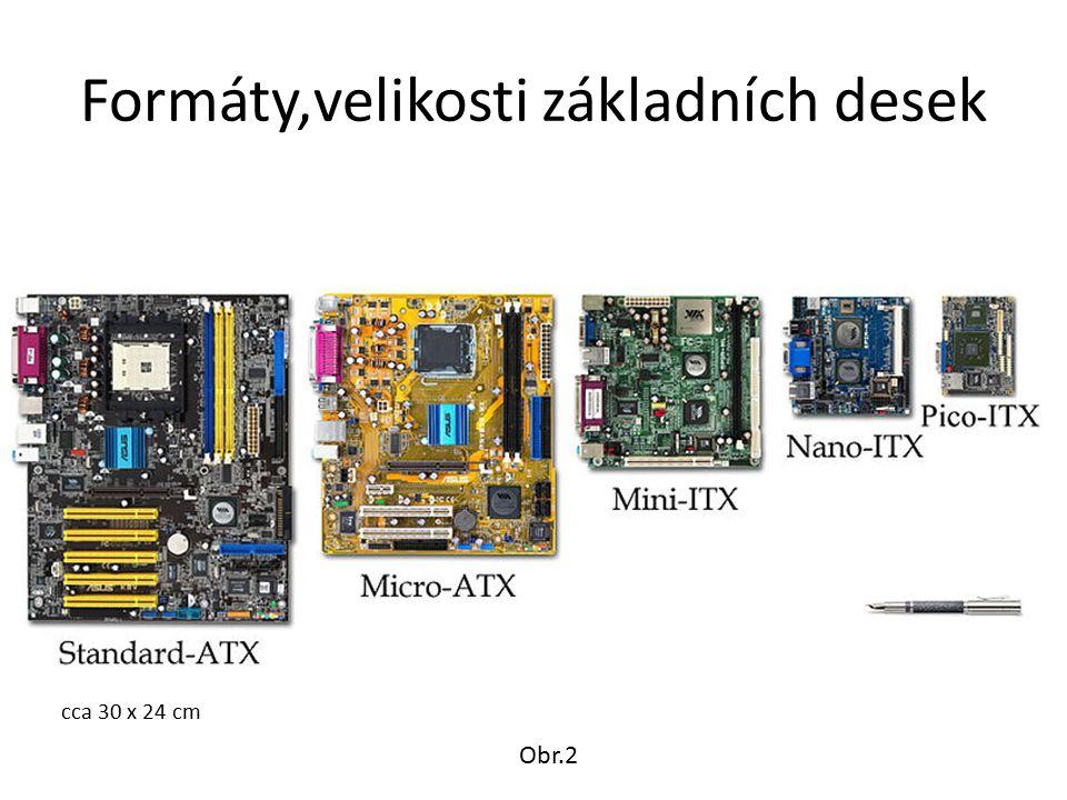 Formáty,velikosti základních desek cca 30 x 24 cm Obr.2