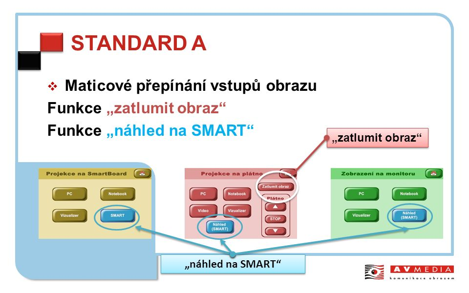 """STANDARD A  Maticové přepínání vstupů obrazu Funkce """"zatlumit obraz Funkce """"náhled na SMART """"zatlumit obraz """"náhled na SMART"""