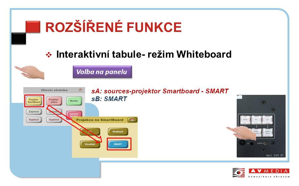 ROZŠÍŘENÉ FUNKCE  Interaktivní tabule- režim Whiteboard Volba na panelu sA: sources-projektor Smartboard - SMART sB: SMART