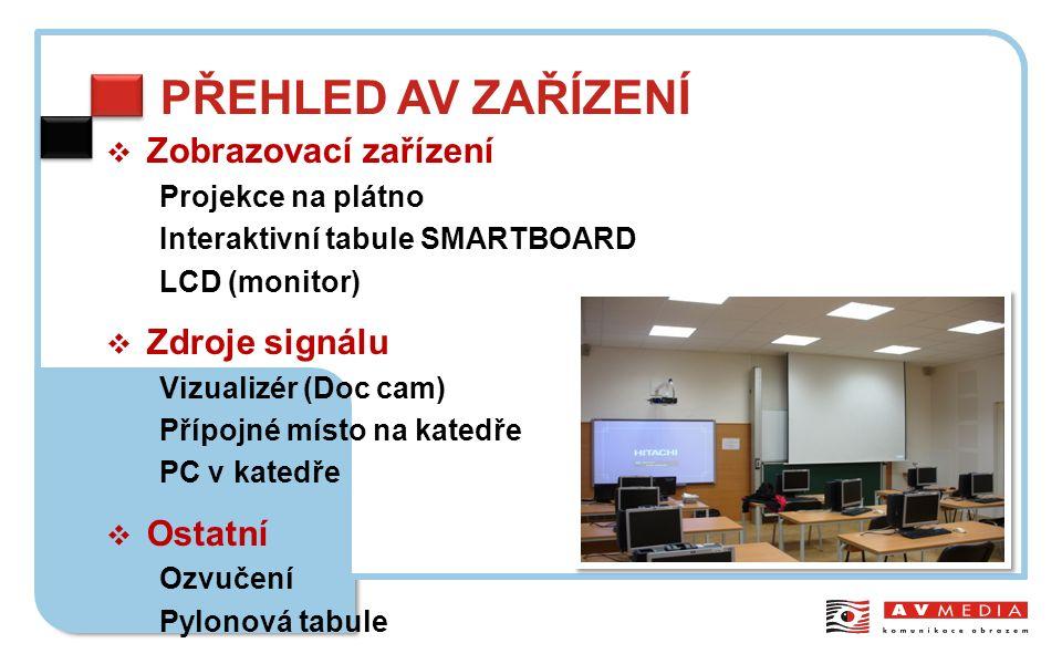 PŘEHLED AV ZAŘÍZENÍ  Zobrazovací zařízení Projekce na plátno Interaktivní tabule SMARTBOARD LCD (monitor)  Zdroje signálu Vizualizér (Doc cam) Přípojné místo na katedře PC v katedře  Ostatní Ozvučení Pylonová tabule