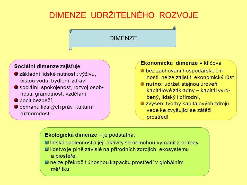 DIMENZE UDRŽITELNÉHO ROZVOJE Ekonomická dimenze = klíčová bez zachování hospodářské čin- nosti nelze zajistit ekonomický růst.