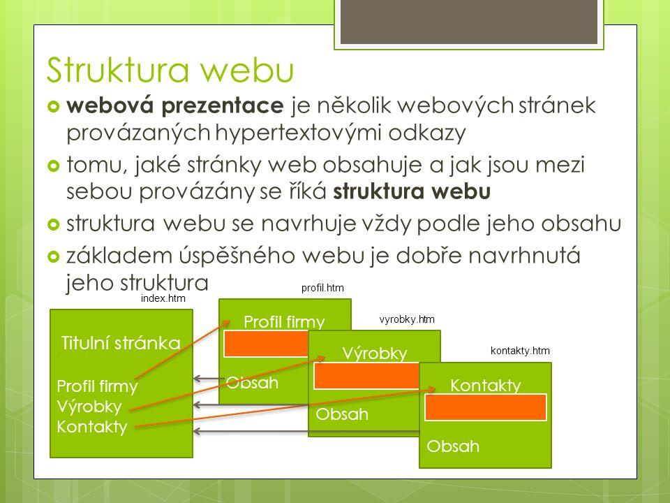 Struktura webu  webová prezentace je několik webových stránek provázaných hypertextovými odkazy  tomu, jaké stránky web obsahuje a jak jsou mezi sebou provázány se říká struktura webu  struktura webu se navrhuje vždy podle jeho obsahu  základem úspěšného webu je dobře navrhnutá jeho struktura Titulní stránka Profil firmy Výrobky Kontakty Profil firmy Obsah Výrobky Obsah Kontakty Obsah vyrobky.htm kontakty.htm index.htm profil.htm