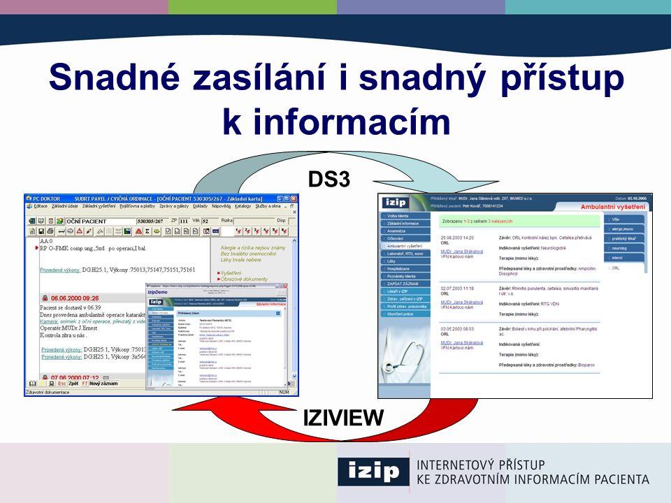 Snadné zasílání i snadný přístup k informacím DS3 IZIVIEW