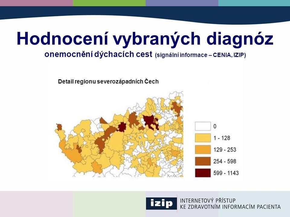 Hodnocení vybraných diagnóz Detail regionu severozápadních Čech onemocnění dýchacích cest (signální informace – CENIA, IZIP)