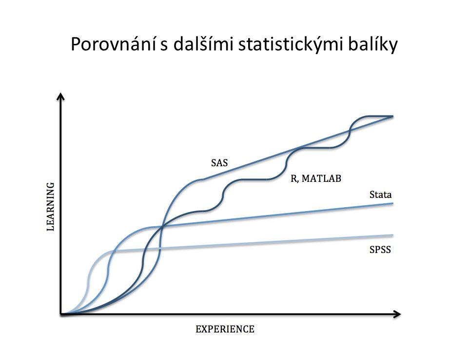 Porovnání s dalšími statistickými balíky