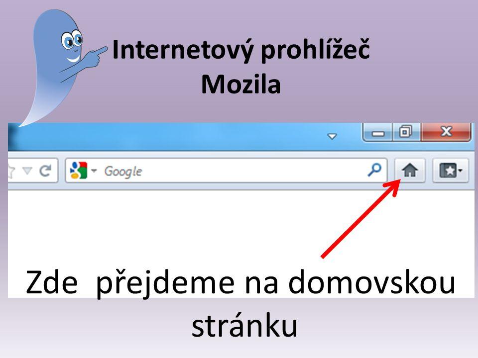 Nastavení domovské stránky v prohlížeči Google Chrome Objeví se v novém panelu Zde můžeme zatrhnout zobrazit tlačítko domovská stránka