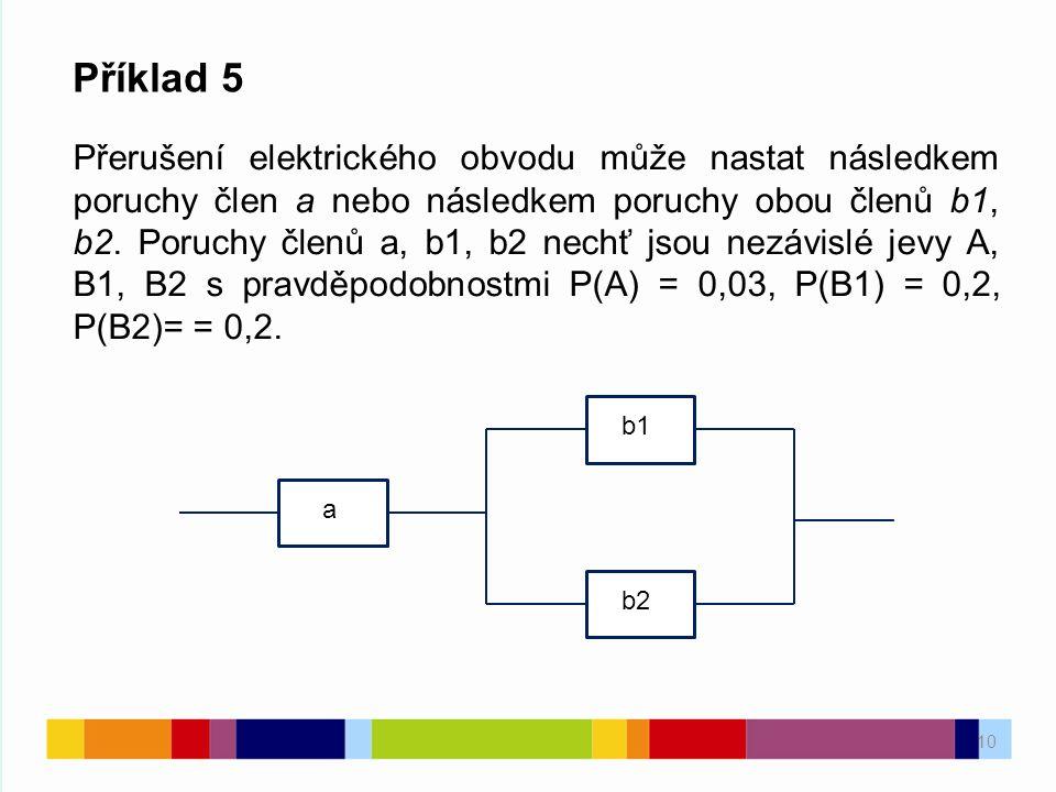 10 Příklad 5 Přerušení elektrického obvodu může nastat následkem poruchy člen a nebo následkem poruchy obou členů b1, b2.