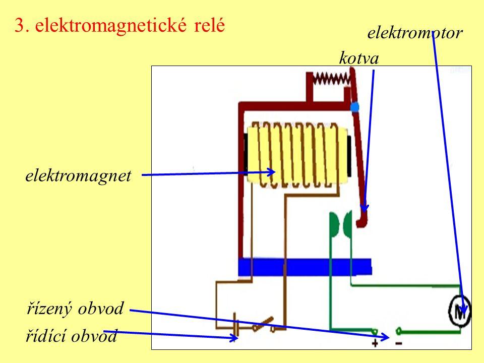 3. elektromagnetické relé řídící obvod řízený obvod kotva elektromotor elektromagnet