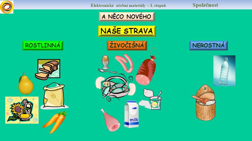 Elektronické učební materiály – I. stupeň Společnost ROZDĚL POTRAVINY .