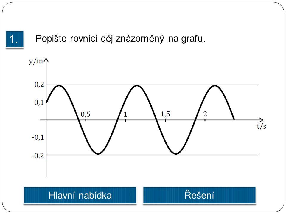 V čase t=0 je y=0,1 m.