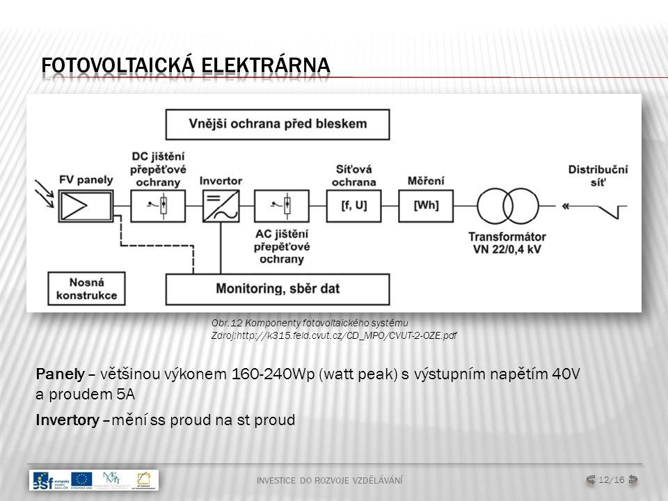 INVESTICE DO ROZVOJE VZDĚLÁVÁNÍ 12/16 Obr.12 Komponenty fotovoltaického systému Zdroj:http://k315.feld.cvut.cz/CD_MPO/CVUT-2-OZE.pdf Panely – většinou výkonem 160-240Wp (watt peak) s výstupním napětím 40V a proudem 5A Invertory –mění ss proud na st proud