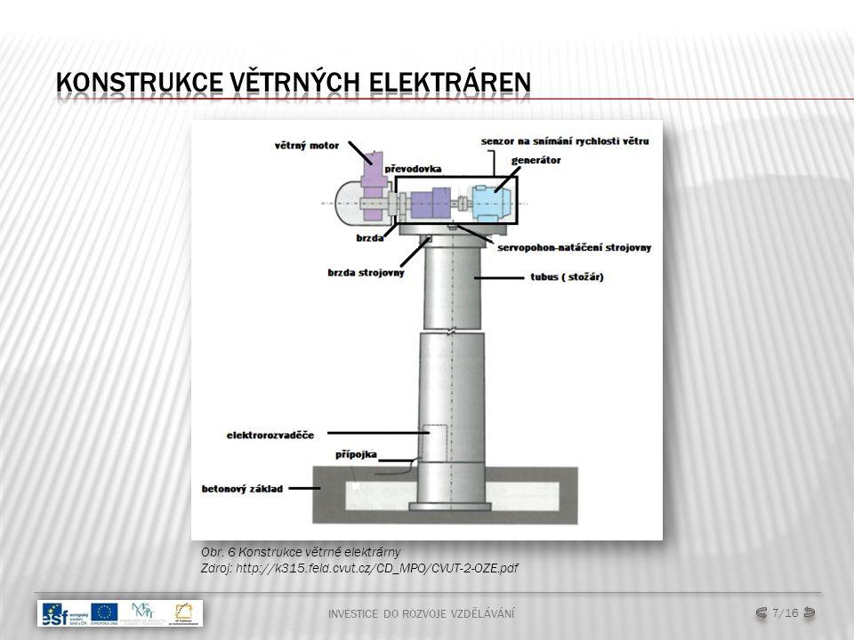INVESTICE DO ROZVOJE VZDĚLÁVÁNÍ 7/16 Obr. 6 Konstrukce větrné elektrárny Zdroj: http://k315.feld.cvut.cz/CD_MPO/CVUT-2-OZE.pdf