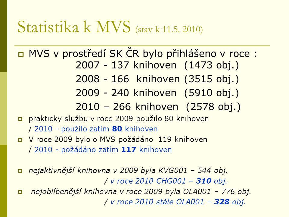 Statistika k MVS (stav k 11.5.