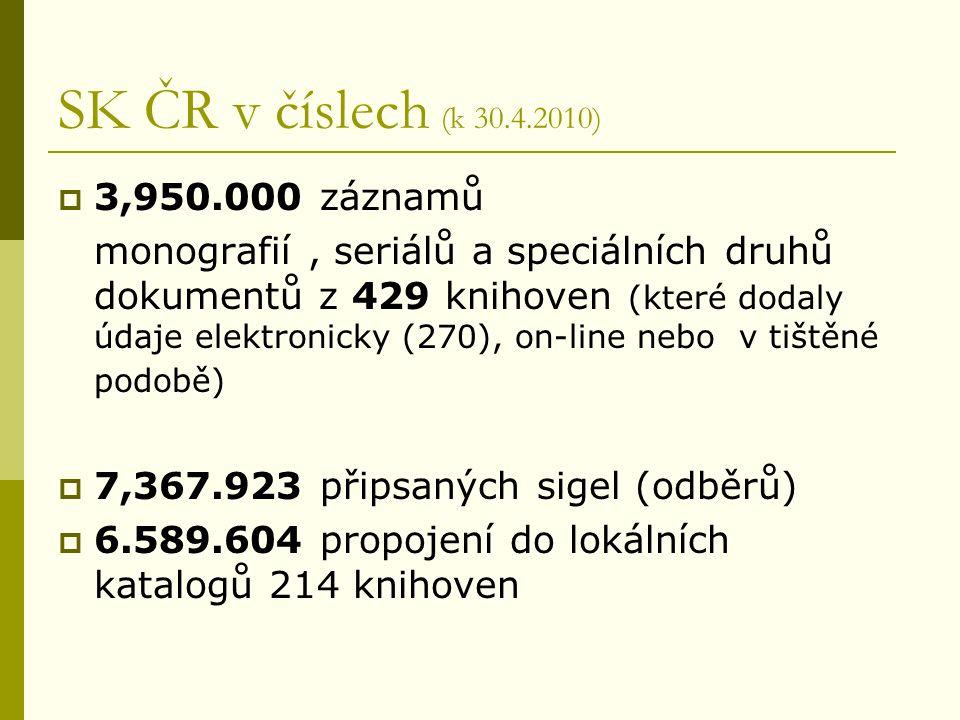 SK ČR v číslech (k 30.4.2010)  3,950.000 záznamů monografií, seriálů a speciálních druhů dokumentů z 429 knihoven (které dodaly údaje elektronicky (270), on-line nebo v tištěné podobě)  7,367.923 připsaných sigel (odběrů)  6.589.604 propojení do lokálních katalogů 214 knihoven