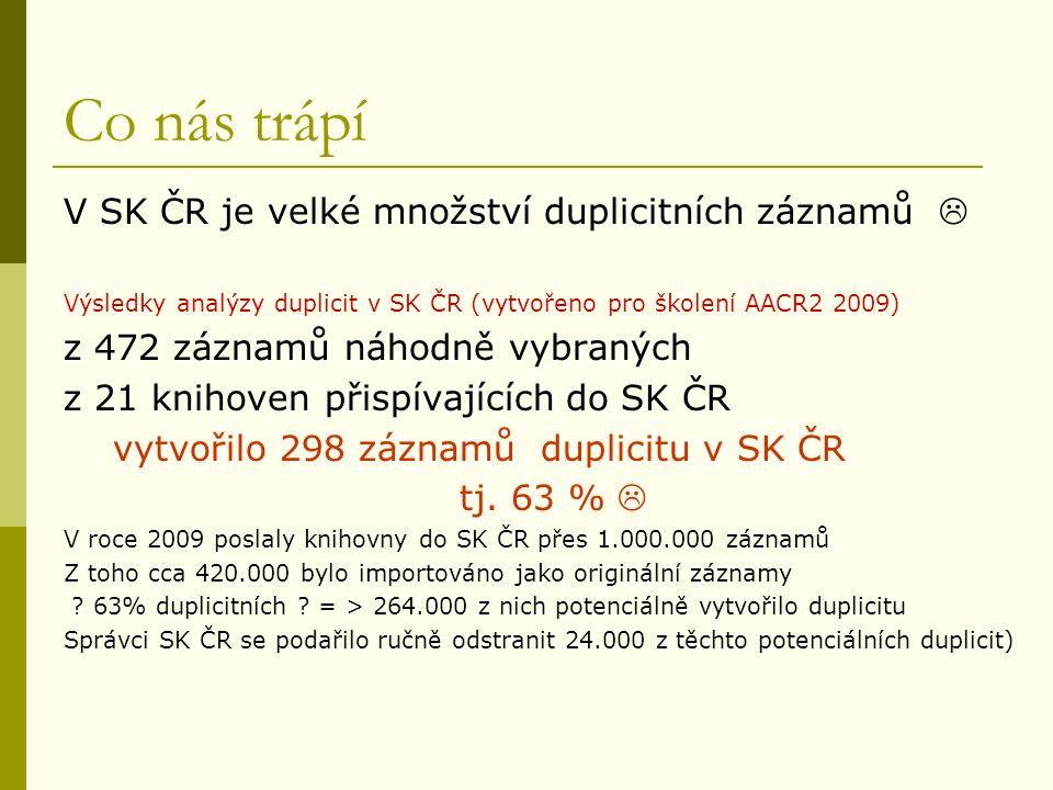 Co nás trápí V SK ČR je velké množství duplicitních záznamů  Výsledky analýzy duplicit v SK ČR (vytvořeno pro školení AACR2 2009) z 472 záznamů náhodně vybraných z 21 knihoven přispívajících do SK ČR vytvořilo 298 záznamů duplicitu v SK ČR tj.