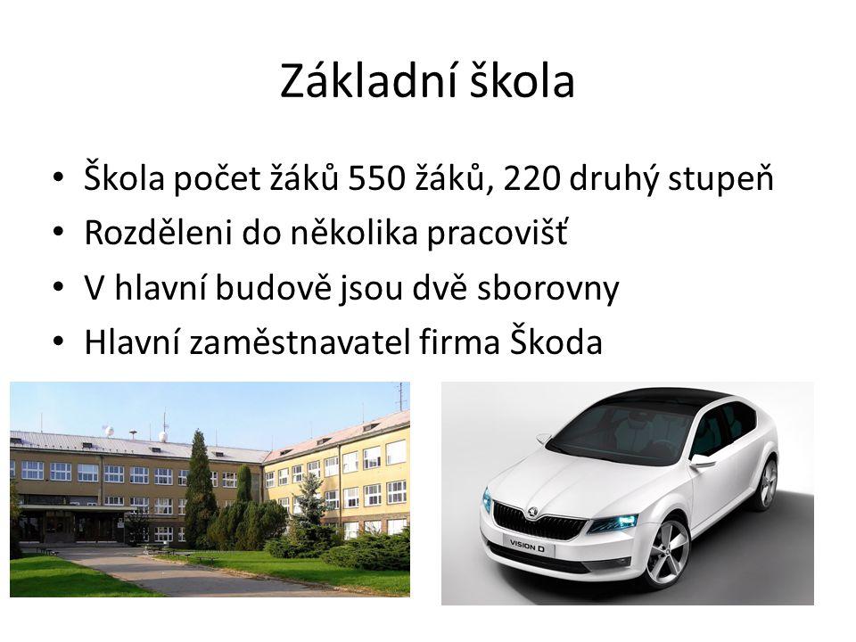 Základní škola Škola počet žáků 550 žáků, 220 druhý stupeň Rozděleni do několika pracovišť V hlavní budově jsou dvě sborovny Hlavní zaměstnavatel firma Škoda