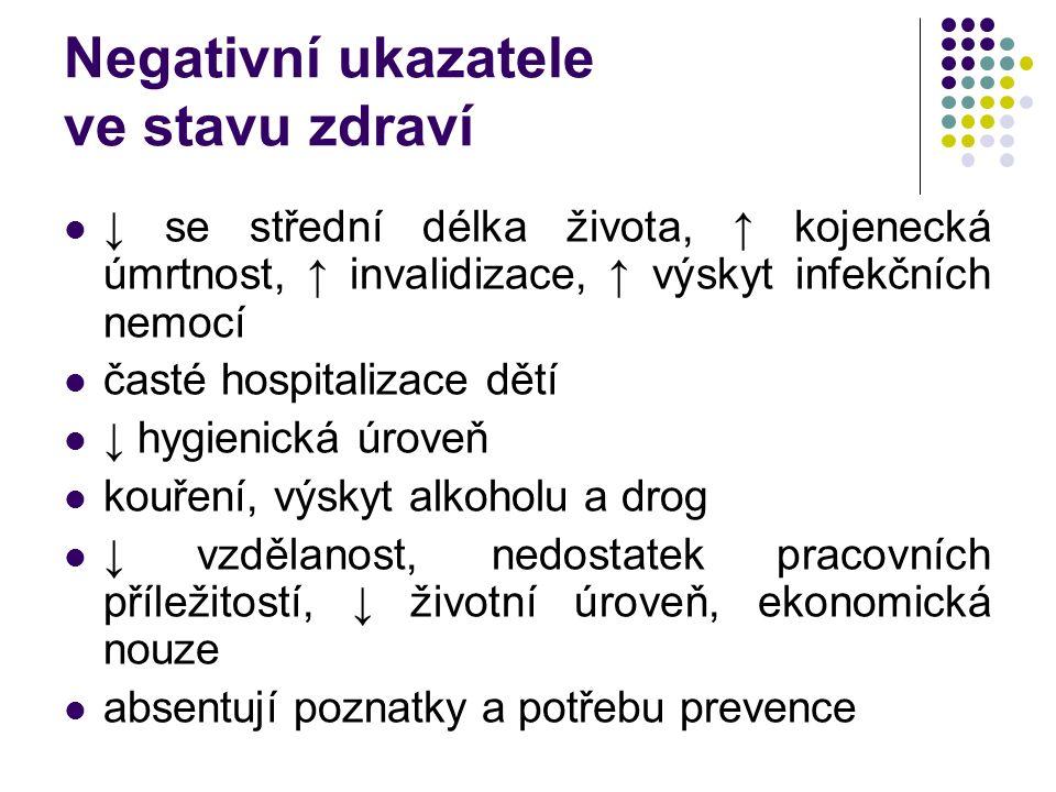Negativní ukazatele ve stavu zdraví ↓ se střední délka života, ↑ kojenecká úmrtnost, ↑ invalidizace, ↑ výskyt infekčních nemocí časté hospitalizace dě