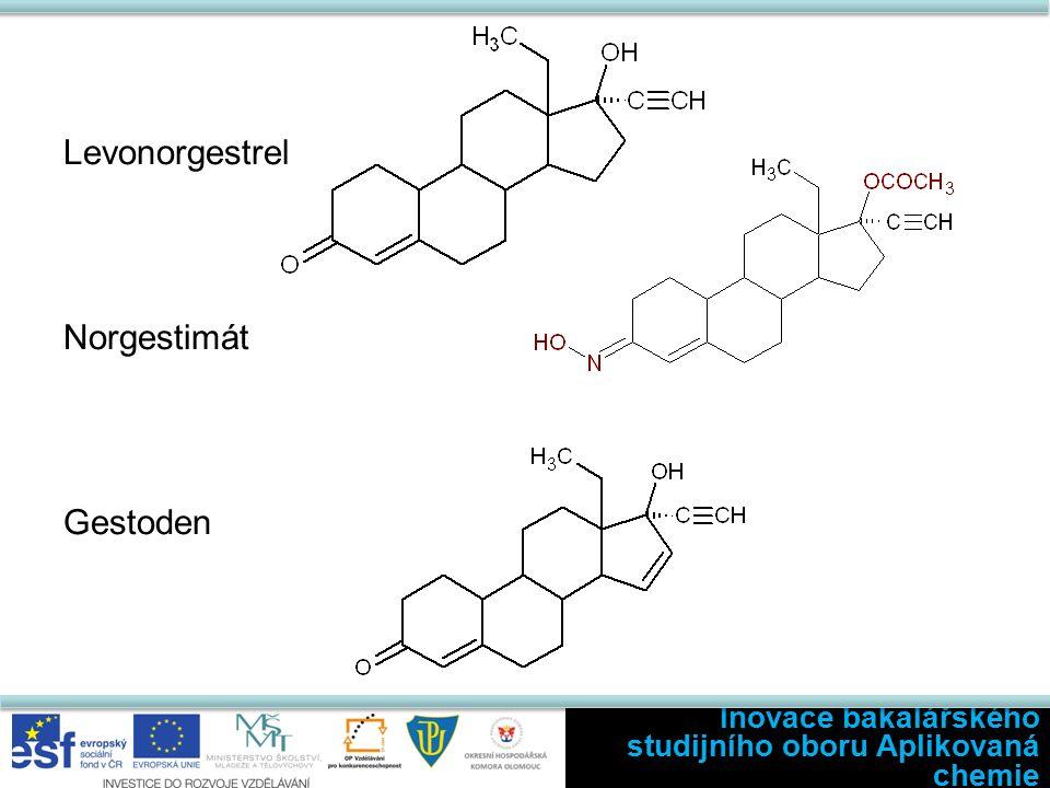 Levonorgestrel Norgestimát Gestoden Inovace bakalářského studijního oboru Aplikovaná chemie