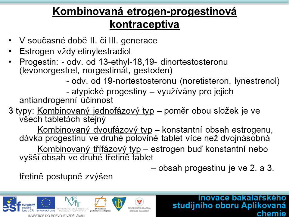 Kombinovaná etrogen-progestinová kontraceptiva V současné době II.