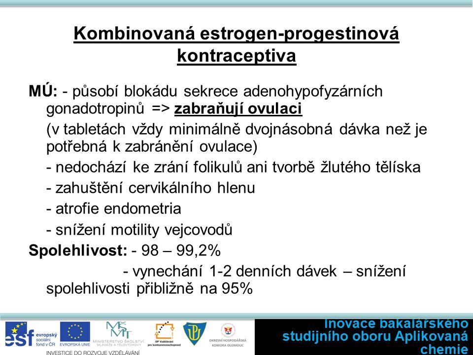 Kombinovaná estrogen-progestinová kontraceptiva MÚ: - působí blokádu sekrece adenohypofyzárních gonadotropinů => zabraňují ovulaci (v tabletách vždy minimálně dvojnásobná dávka než je potřebná k zabránění ovulace) - nedochází ke zrání folikulů ani tvorbě žlutého tělíska - zahuštění cervikálního hlenu - atrofie endometria - snížení motility vejcovodů Spolehlivost: - 98 – 99,2% - vynechání 1-2 denních dávek – snížení spolehlivosti přibližně na 95% Inovace bakalářského studijního oboru Aplikovaná chemie