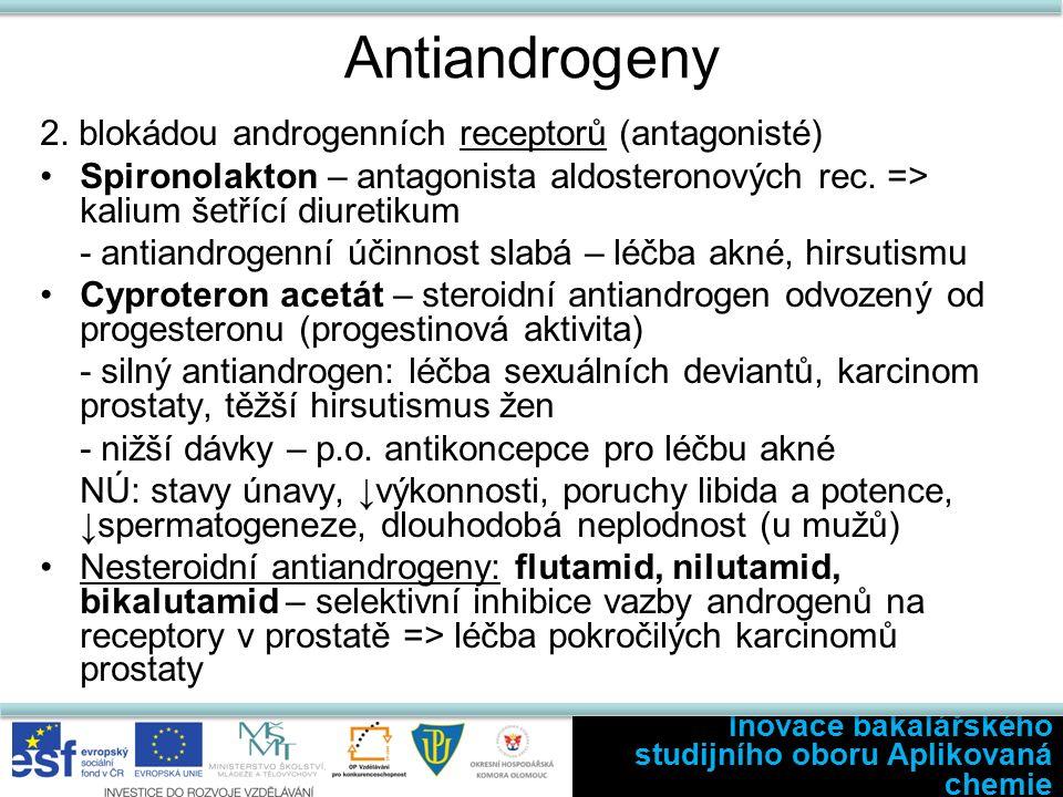 Antiandrogeny 2.