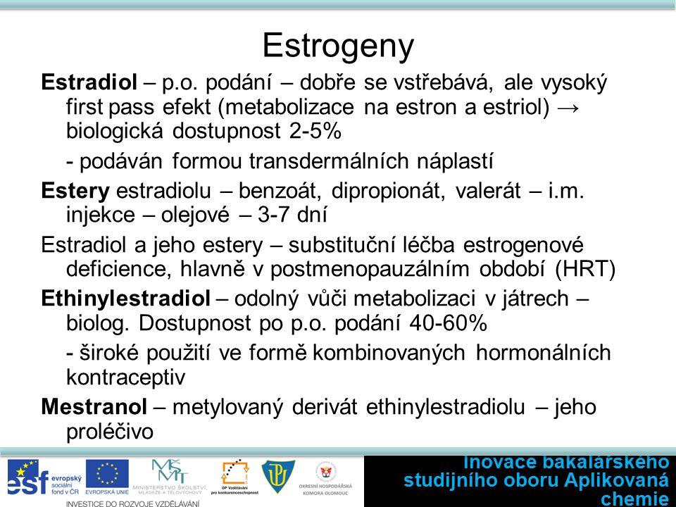 Estrogeny Estradiol – p.o.