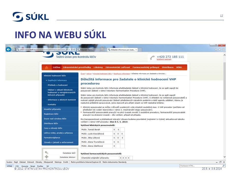 INFO NA WEBU SÚKL 20.5. a 3.6.2014 © 2012 STÁTNÍ ÚSTAV PRO KONTROLU LÉČIV 12