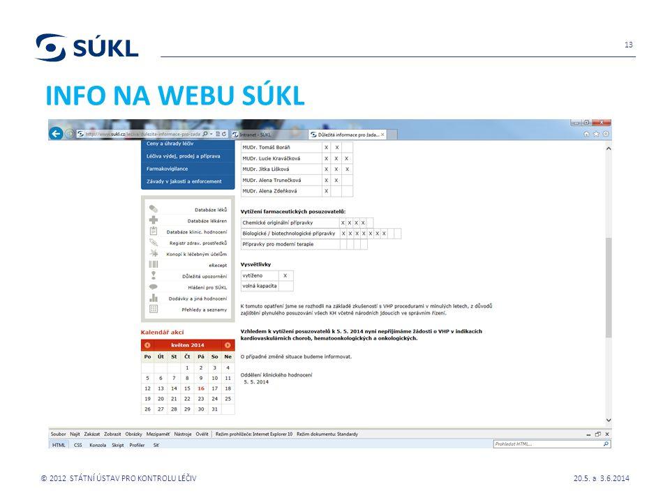 INFO NA WEBU SÚKL 20.5. a 3.6.2014 © 2012 STÁTNÍ ÚSTAV PRO KONTROLU LÉČIV 13