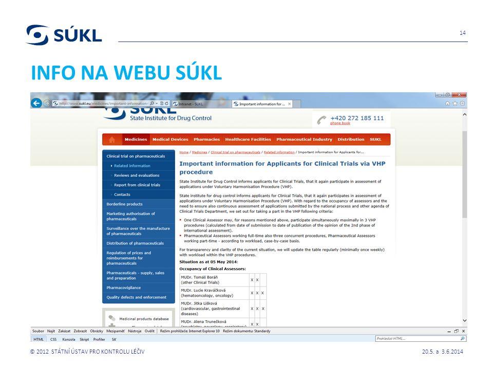 INFO NA WEBU SÚKL 20.5. a 3.6.2014 © 2012 STÁTNÍ ÚSTAV PRO KONTROLU LÉČIV 14