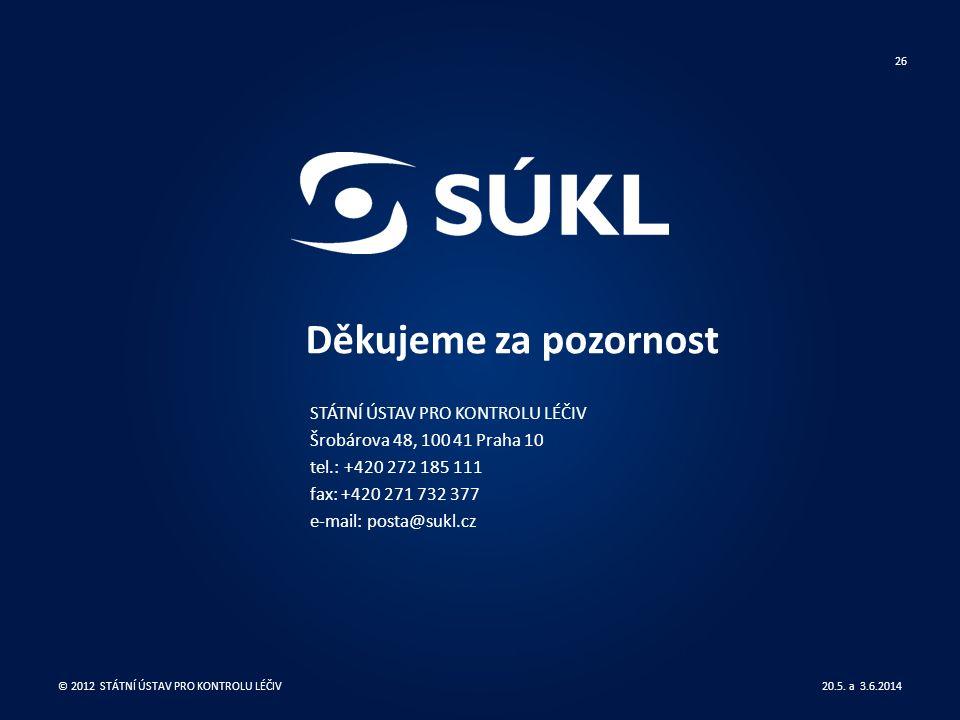 Děkujeme za pozornost STÁTNÍ ÚSTAV PRO KONTROLU LÉČIV Šrobárova 48, 100 41 Praha 10 tel.: +420 272 185 111 fax: +420 271 732 377 e-mail: posta@sukl.cz 20.5.