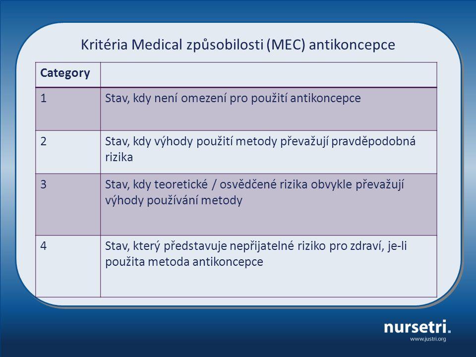 Kritéria Medical způsobilosti (MEC) antikoncepce Category 1Stav, kdy není omezení pro použití antikoncepce 2Stav, kdy výhody použití metody převažují pravděpodobná rizika 3Stav, kdy teoretické / osvědčené rizika obvykle převažují výhody používání metody 4Stav, který představuje nepřijatelné riziko pro zdraví, je-li použita metoda antikoncepce