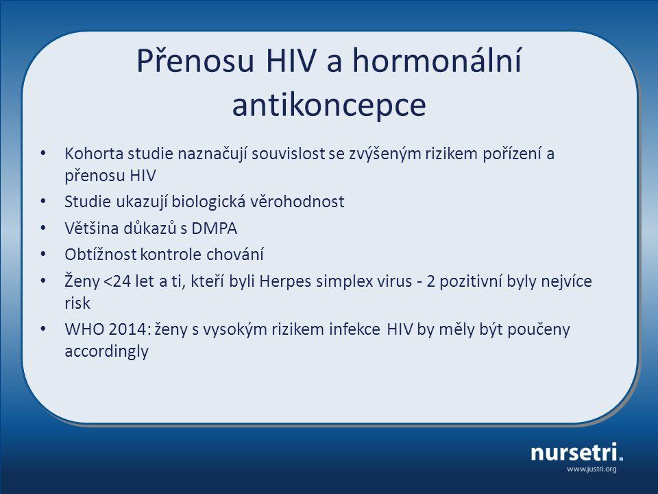 Přenosu HIV a hormonální antikoncepce Kohorta studie naznačují souvislost se zvýšeným rizikem pořízení a přenosu HIV Studie ukazují biologická věrohodnost Většina důkazů s DMPA Obtížnost kontrole chování Ženy <24 let a ti, kteří byli Herpes simplex virus - 2 pozitivní byly nejvíce risk WHO 2014: ženy s vysokým rizikem infekce HIV by měly být poučeny accordingly