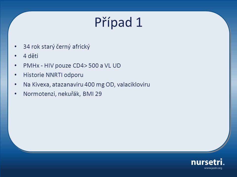Případ 1 34 rok starý černý africký 4 děti PMHx - HIV pouze CD4> 500 a VL UD Historie NNRTI odporu Na Kivexa, atazanaviru 400 mg OD, valacikloviru Normotenzi, nekuřák, BMI 29