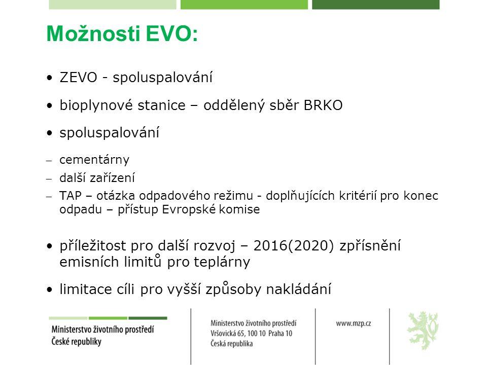 Možnosti EVO: ZEVO - spoluspalování bioplynové stanice – oddělený sběr BRKO spoluspalování cementárny další zařízení TAP – otázka odpadového režimu - doplňujících kritérií pro konec odpadu – přístup Evropské komise příležitost pro další rozvoj – 2016(2020) zpřísnění emisních limitů pro teplárny limitace cíli pro vyšší způsoby nakládání