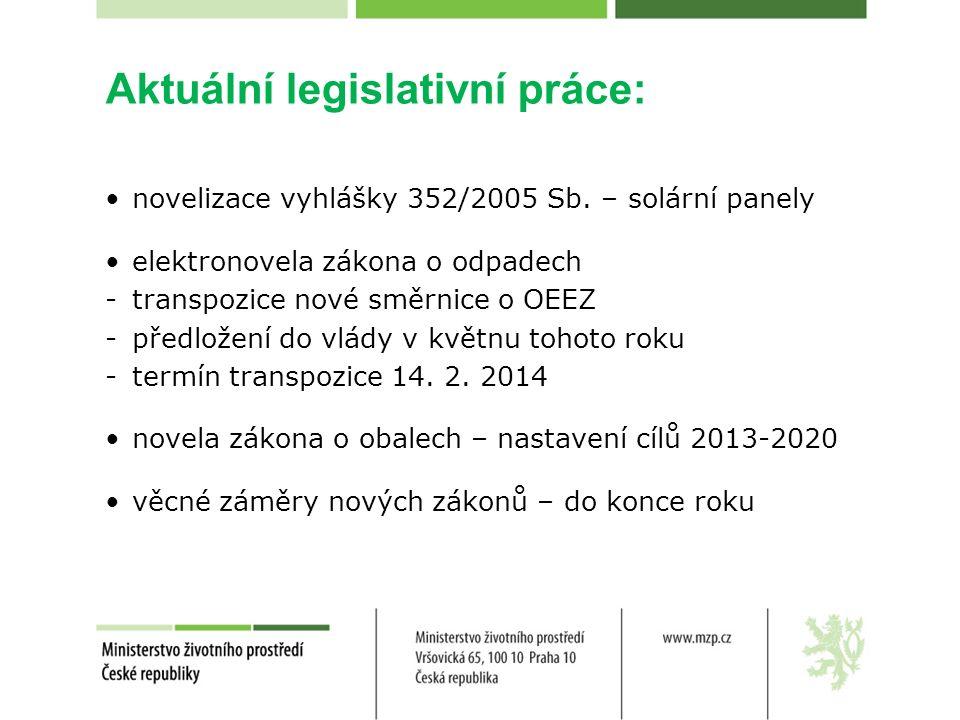 Aktuální legislativní práce: novelizace vyhlášky 352/2005 Sb.