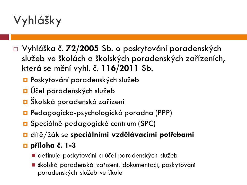 Vyhlášky  Vyhláška č.72/2005 Sb.