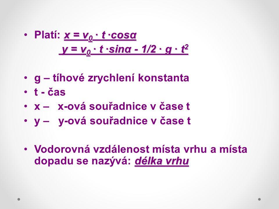 x = v 0 · t ·cosαPlatí: x = v 0 · t ·cosα y = v 0 · t ·sinα - 1/2 · g · t 2 y = v 0 · t ·sinα - 1/2 · g · t 2 g – tíhové zrychlení konstanta t - čas x – x-ová souřadnice v čase t y – y-ová souřadnice v čase t délka vrhuVodorovná vzdálenost místa vrhu a místa dopadu se nazývá: délka vrhu