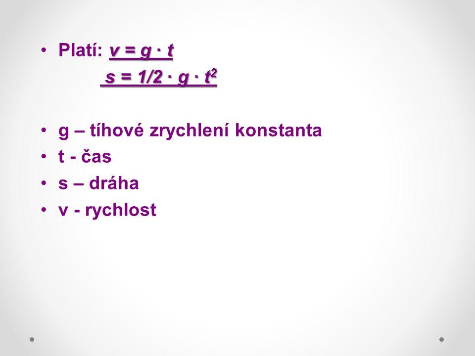 v = g · tPlatí: v = g · t s = 1/2 · g · t 2 s = 1/2 · g · t 2 g – tíhové zrychlení konstanta t - čas s – dráha v - rychlost
