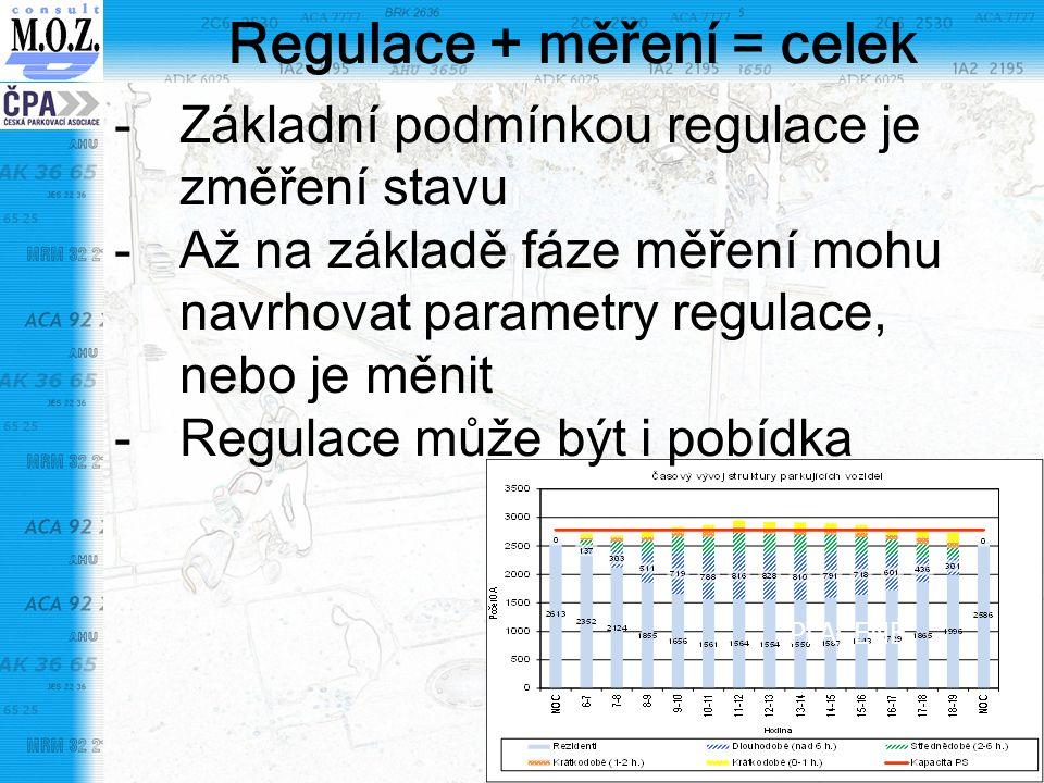 Regulace + měření = celek -Základní podmínkou regulace je změření stavu -Až na základě fáze měření mohu navrhovat parametry regulace, nebo je měnit -Regulace může být i pobídka PLACENÉ