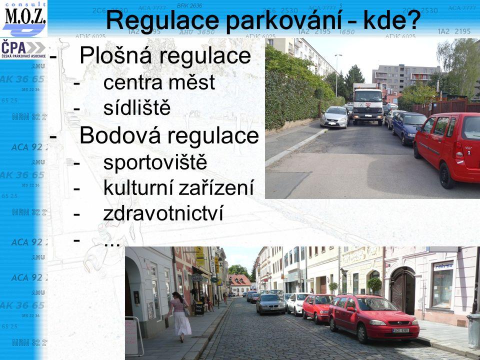 Regulace parkování – kde? -Plošná regulace -centra měst -sídliště -Bodová regulace -sportoviště -kulturní zařízení -zdravotnictví -... PLACENÉ