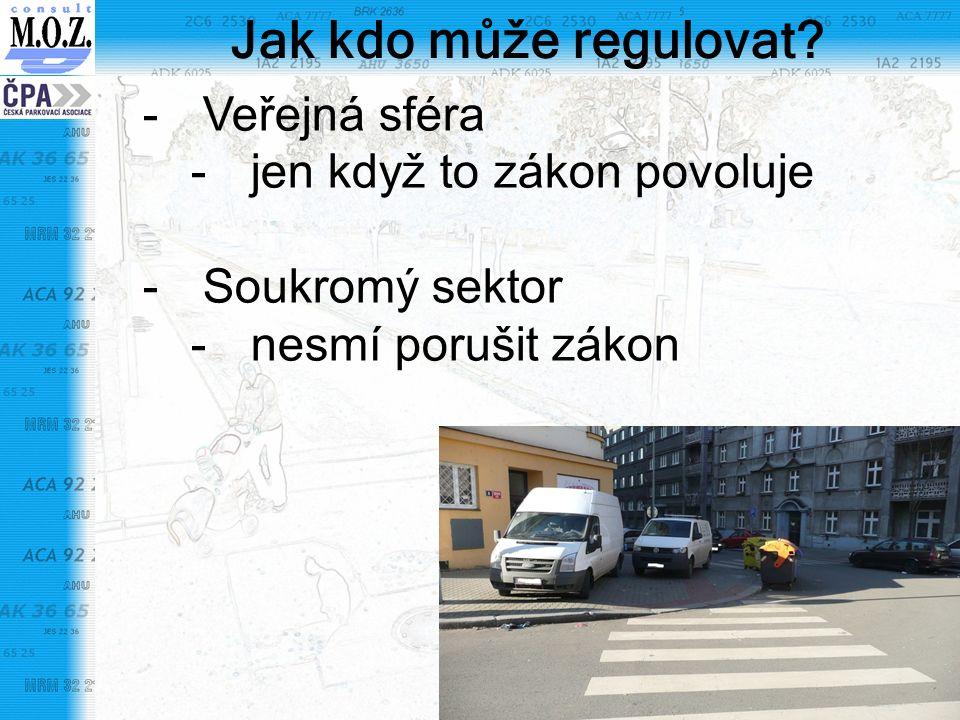 Jak kdo může regulovat? -Veřejná sféra -jen když to zákon povoluje -Soukromý sektor -nesmí porušit zákon