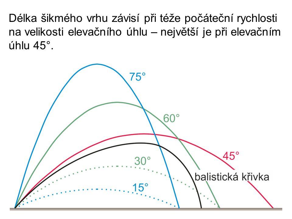 Délka šikmého vrhu závisí při téže počáteční rychlosti na velikosti elevačního úhlu – největší je při elevačním úhlu 45°.