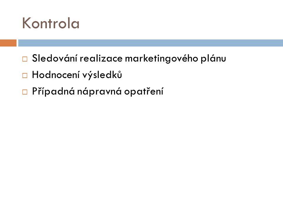 Kontrola  Sledování realizace marketingového plánu  Hodnocení výsledků  Případná nápravná opatření