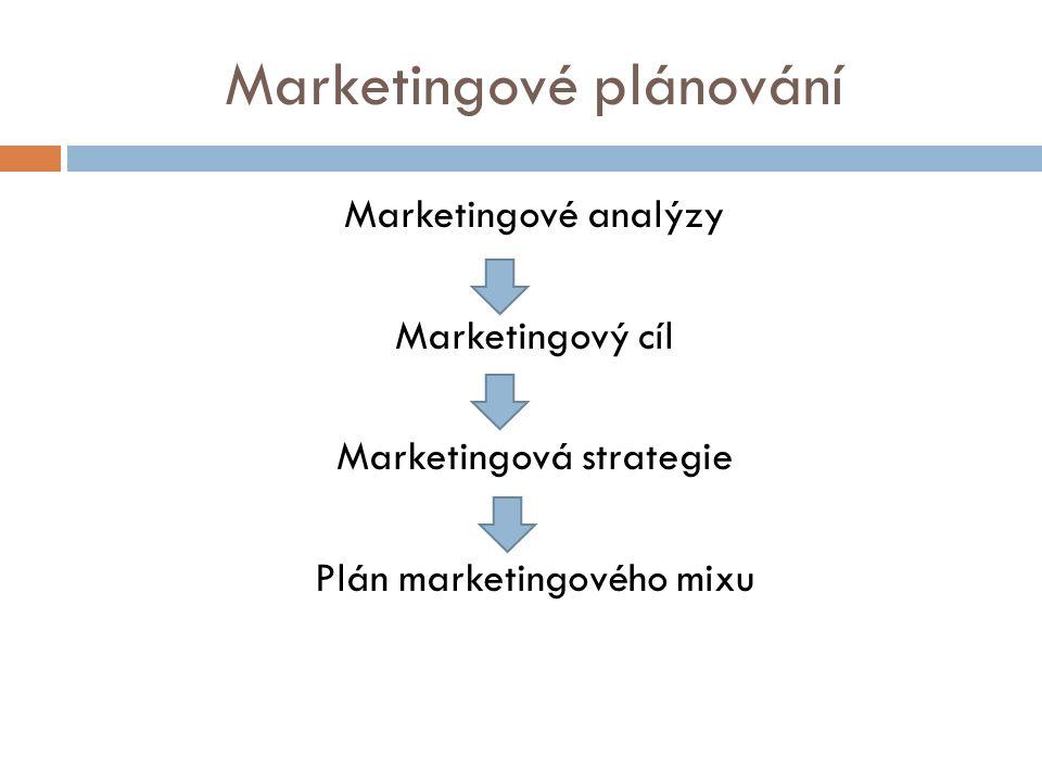 Marketingové plánování Marketingové analýzy Marketingový cíl Marketingová strategie Plán marketingového mixu